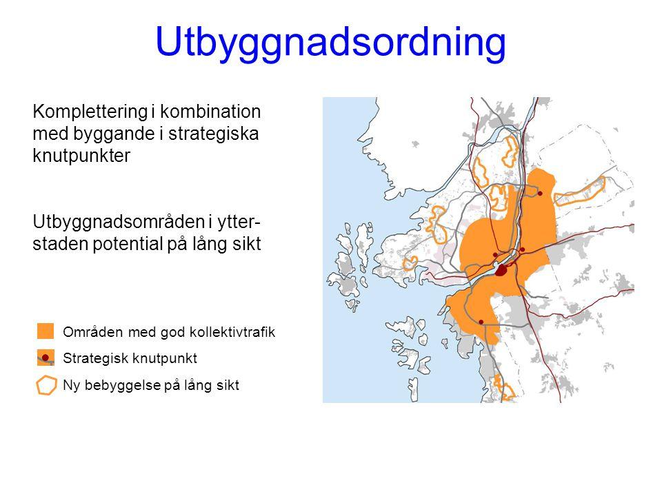 Utbyggnadsordning Komplettering i kombination med byggande i strategiska knutpunkter Utbyggnadsområden i ytter- staden potential på lång sikt Områden med god kollektivtrafik Strategisk knutpunkt Ny bebyggelse på lång sikt