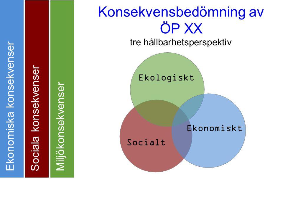 Konsekvensbedömning av ÖP XX Socialt Ekonomiskt Ekologiskt Ekonomiska konsekvenserSociala konsekvenser Miljökonsekvenser tre hållbarhetsperspektiv