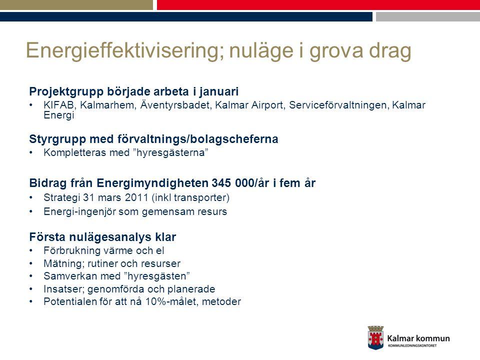 Energieffektivisering; nuläge i grova drag Projektgrupp började arbeta i januari KIFAB, Kalmarhem, Äventyrsbadet, Kalmar Airport, Serviceförvaltningen, Kalmar Energi Styrgrupp med förvaltnings/bolagscheferna Kompletteras med hyresgästerna Bidrag från Energimyndigheten 345 000/år i fem år Strategi 31 mars 2011 (inkl transporter) Energi-ingenjör som gemensam resurs Första nulägesanalys klar Förbrukning värme och el Mätning; rutiner och resurser Samverkan med hyresgästen Insatser; genomförda och planerade Potentialen för att nå 10%-målet, metoder