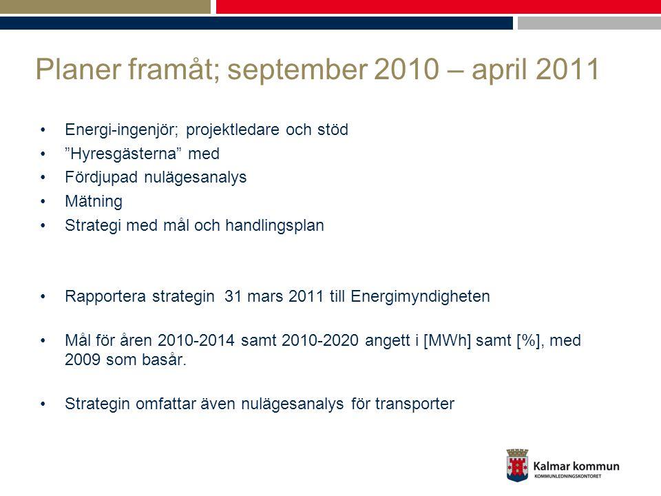 Energi-ingenjör; projektledare och stöd Hyresgästerna med Fördjupad nulägesanalys Mätning Strategi med mål och handlingsplan Rapportera strategin 31 mars 2011 till Energimyndigheten Mål för åren 2010-2014 samt 2010-2020 angett i [MWh] samt [%], med 2009 som basår.
