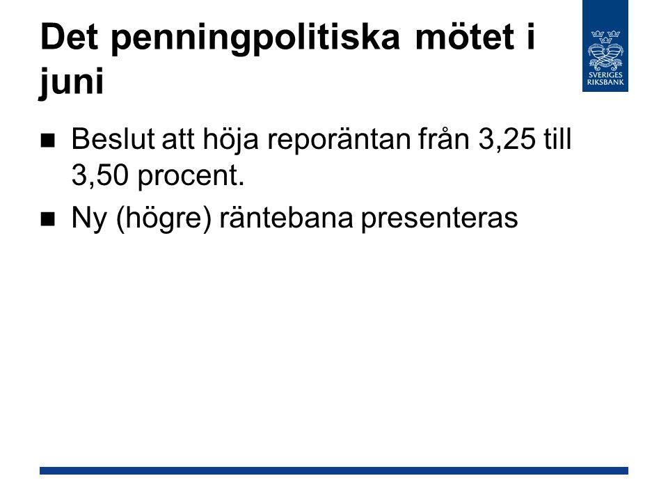 Det penningpolitiska mötet i juni Beslut att höja reporäntan från 3,25 till 3,50 procent.