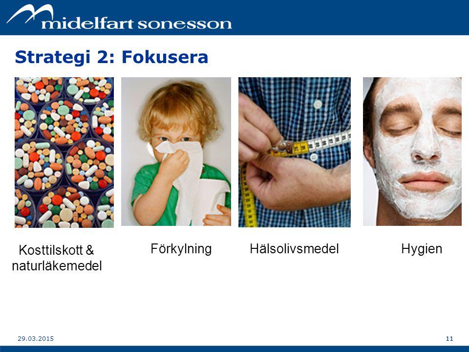 1129.03.201511 Strategi 2: Fokusera Kosttilskott & naturläkemedel FörkylningHälsolivsmedelHygien