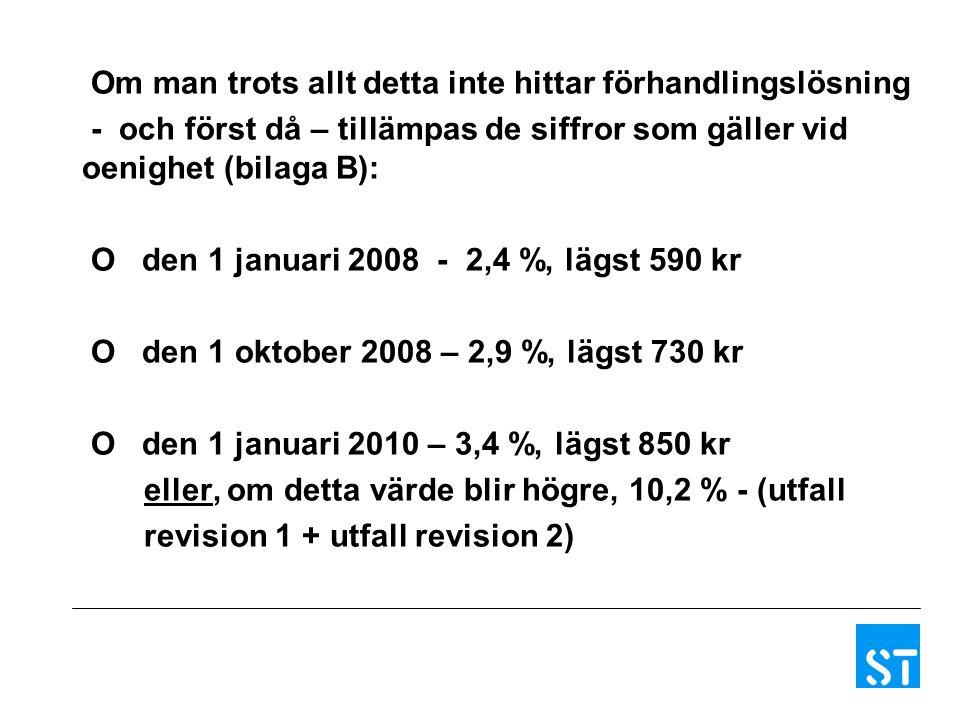 Om man trots allt detta inte hittar förhandlingslösning - och först då – tillämpas de siffror som gäller vid oenighet (bilaga B): O den 1 januari 2008 - 2,4 %, lägst 590 kr O den 1 oktober 2008 – 2,9 %, lägst 730 kr O den 1 januari 2010 – 3,4 %, lägst 850 kr eller, om detta värde blir högre, 10,2 % - (utfall revision 1 + utfall revision 2)