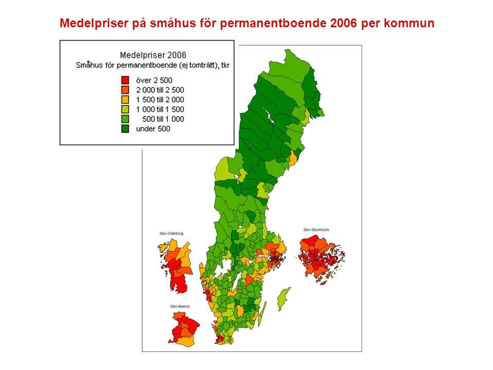 Medelpriser på småhus för permanentboende 2006 per kommun