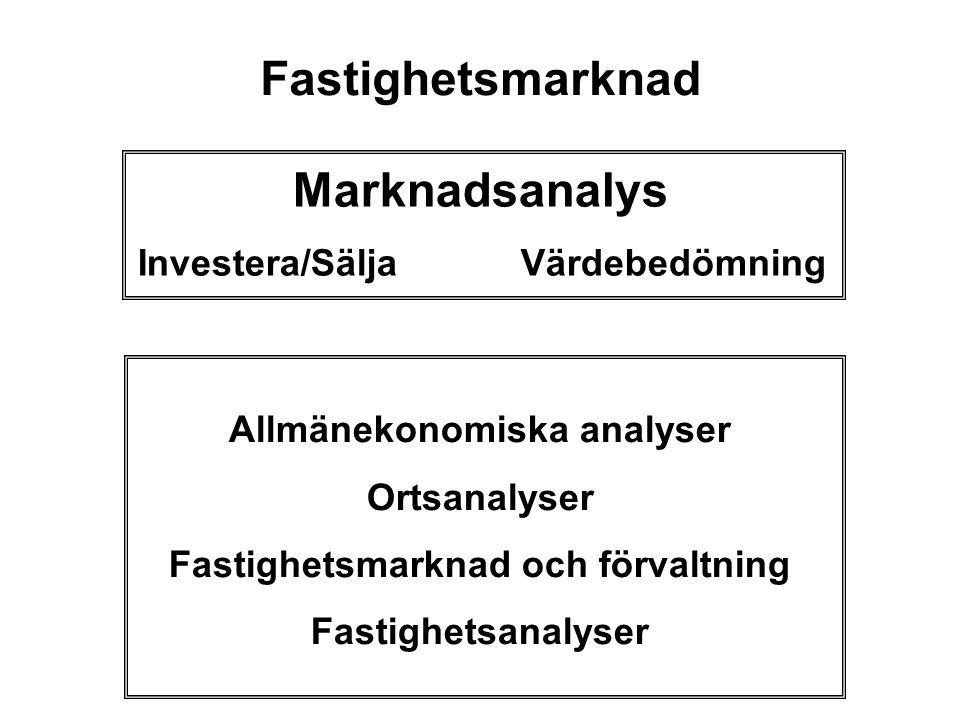 Fastighetsmarknad Marknadsanalys Allmänekonomiska analyser Ortsanalyser Fastighetsmarknad och förvaltning Fastighetsanalyser Investera/SäljaVärdebedömning