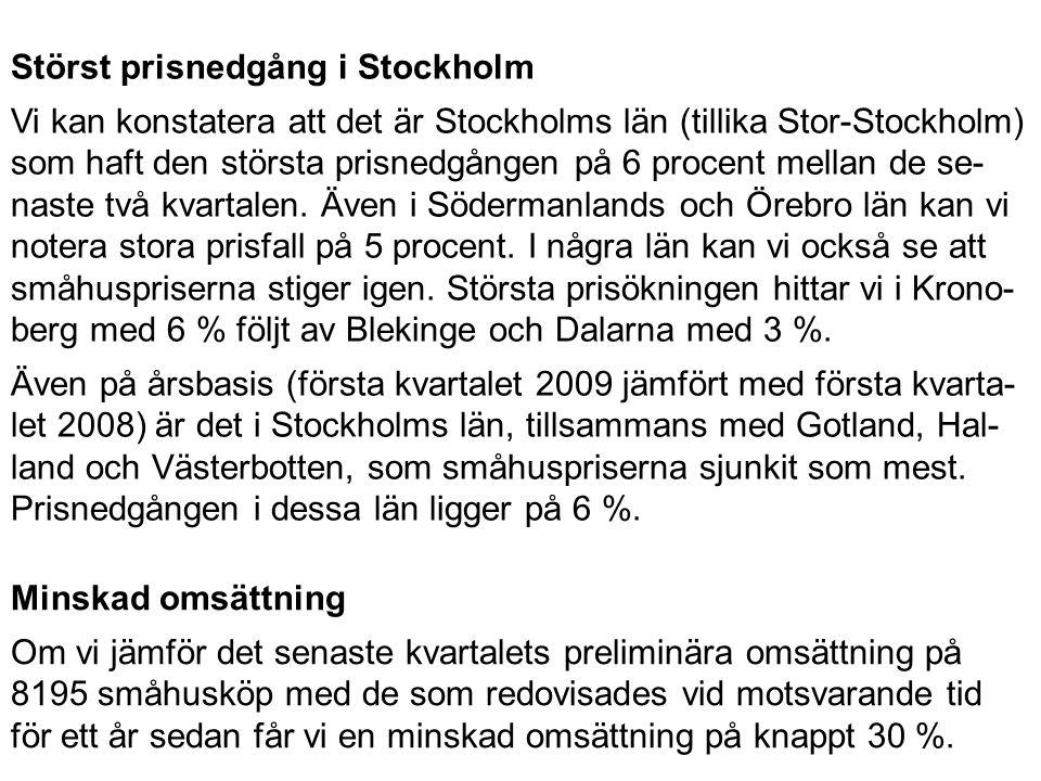 Störst prisnedgång i Stockholm Vi kan konstatera att det är Stockholms län (tillika Stor-Stockholm) som haft den största prisnedgången på 6 procent mellan de se- naste två kvartalen.