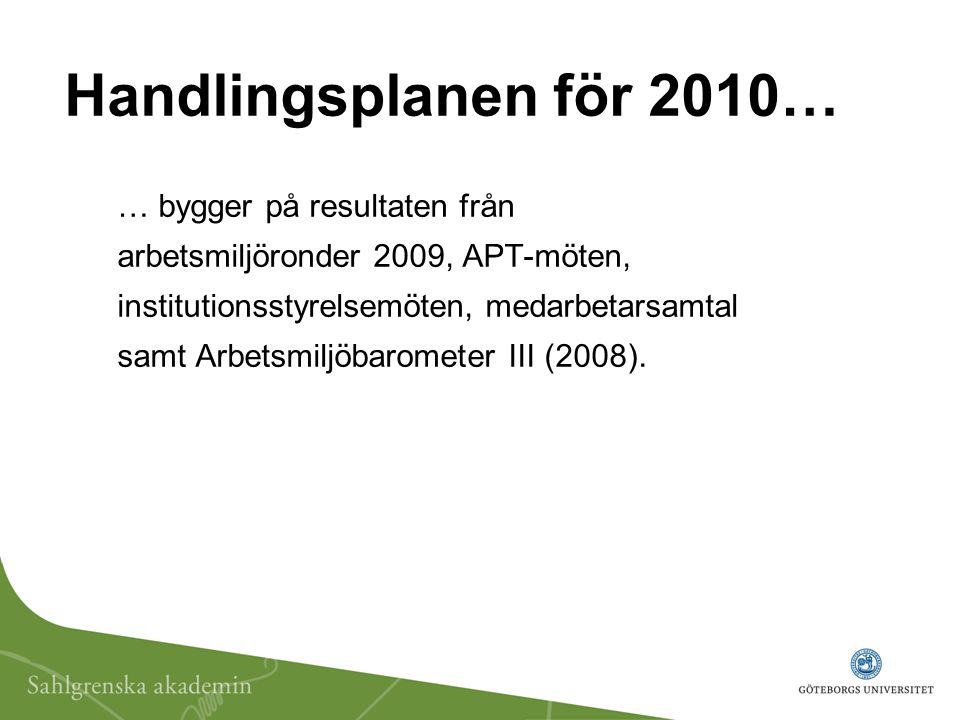Handlingsplanen för 2010… … bygger på resultaten från arbetsmiljöronder 2009, APT-möten, institutionsstyrelsemöten, medarbetarsamtal samt Arbetsmiljöb