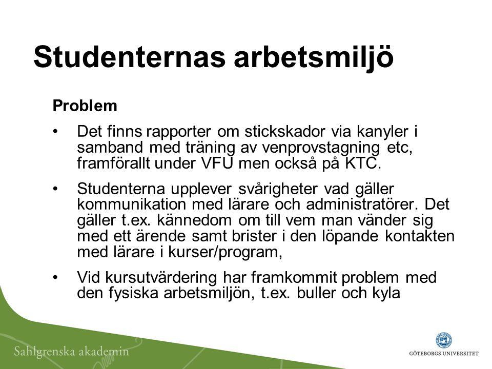 Studenternas arbetsmiljö Problem Det finns rapporter om stickskador via kanyler i samband med träning av venprovstagning etc, framförallt under VFU me
