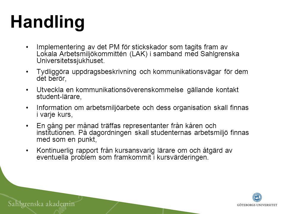 Handling Implementering av det PM för stickskador som tagits fram av Lokala Arbetsmiljökommittén (LAK) i samband med Sahlgrenska Universitetssjukhuset