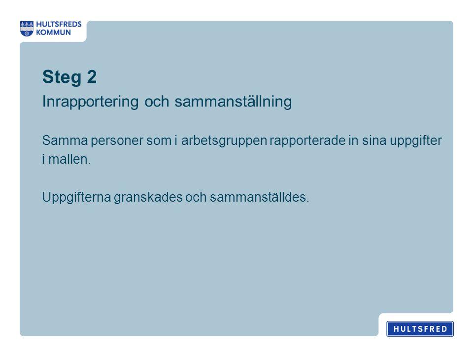 Steg 2 Inrapportering och sammanställning Samma personer som i arbetsgruppen rapporterade in sina uppgifter i mallen.