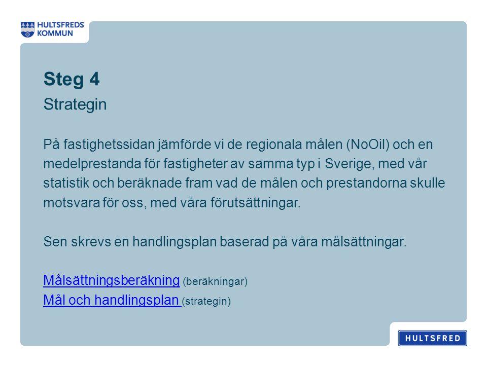 Steg 4 Strategin På fastighetssidan jämförde vi de regionala målen (NoOil) och en medelprestanda för fastigheter av samma typ i Sverige, med vår statistik och beräknade fram vad de målen och prestandorna skulle motsvara för oss, med våra förutsättningar.