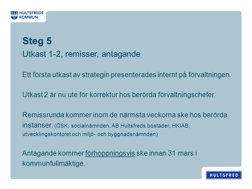 Steg 5 Utkast 1-2, remisser, antagande Ett första utkast av strategin presenterades internt på förvaltningen.