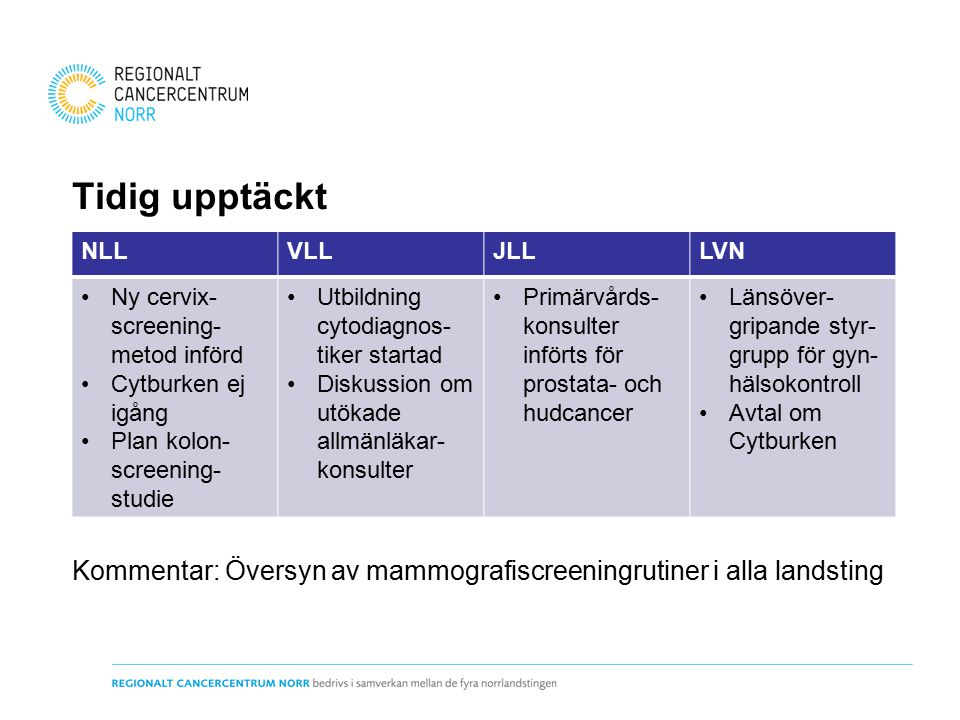 Tidig upptäckt Kommentar: Översyn av mammografiscreeningrutiner i alla landsting NLLVLLJLLLVN Ny cervix- screening- metod införd Cytburken ej igång Pl