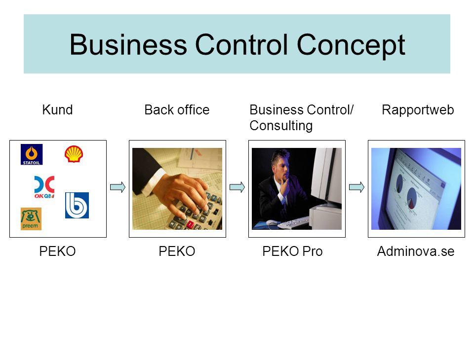 Business Control Concept KundBack officeBusiness Control/ Consulting Rapportweb PEKO PEKO ProAdminova.se