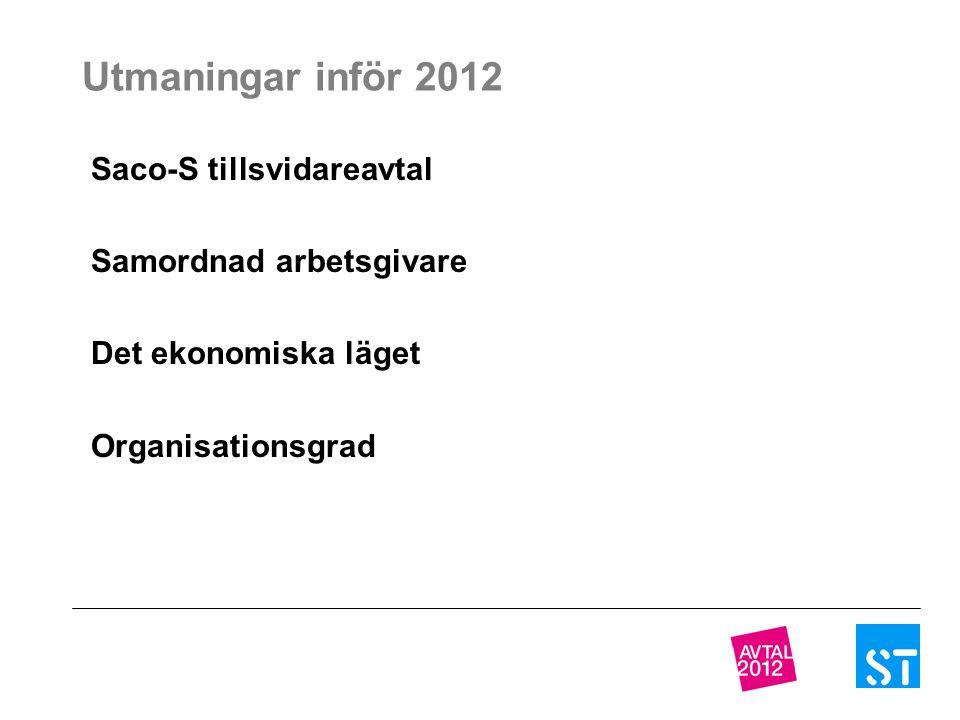 Utmaningar inför 2012 Saco-S tillsvidareavtal Samordnad arbetsgivare Det ekonomiska läget Organisationsgrad