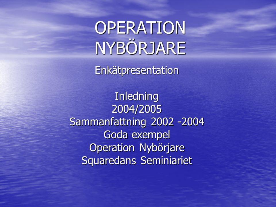 OPERATION NYBÖRJARE EnkätpresentationInledning2004/2005 Sammanfattning 2002 -2004 Goda exempel Operation Nybörjare Squaredans Seminiariet