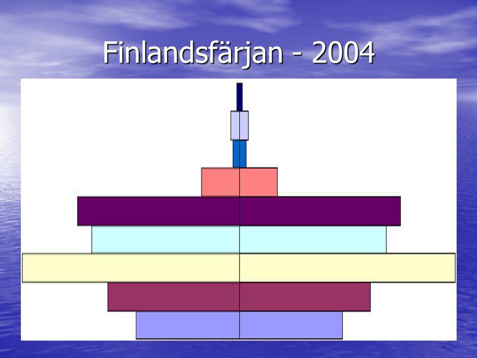 Finlandsfärjan - 2004
