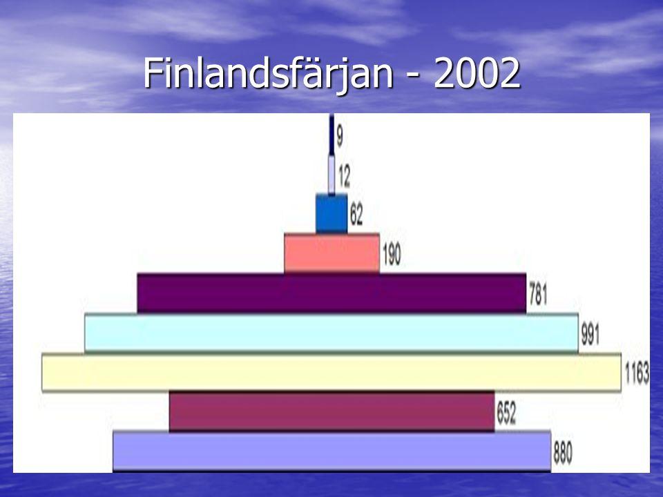 Finlandsfärjan - 2002