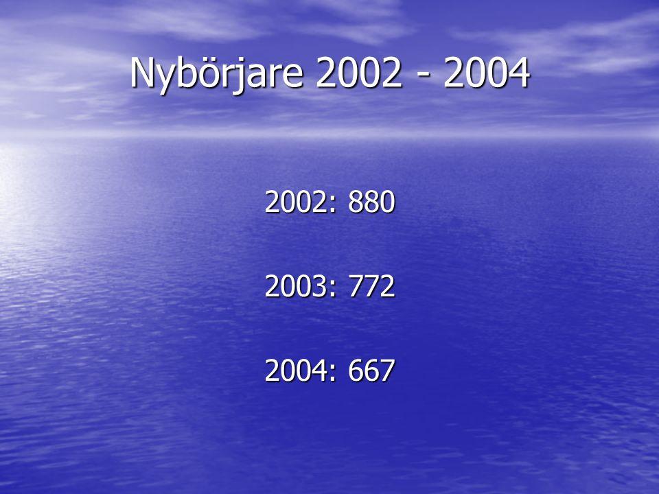 Nybörjare 2002 - 2004 2002: 880 2003: 772 2004: 667