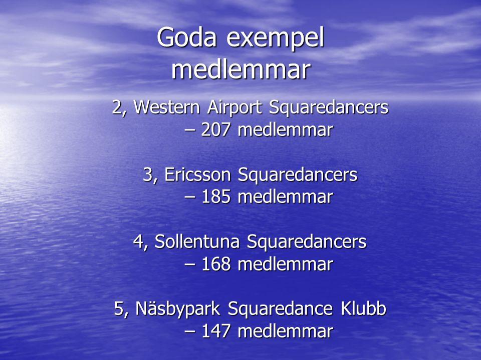 Goda exempel medlemmar 2, Western Airport Squaredancers – 207 medlemmar 3, Ericsson Squaredancers – 185 medlemmar 4, Sollentuna Squaredancers – 168 medlemmar 5, Näsbypark Squaredance Klubb – 147 medlemmar