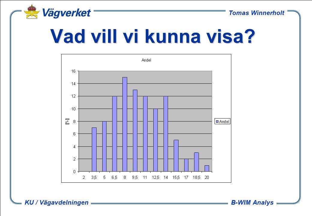 B-WIM Analys Tomas Winnerholt KU / Vägavdelningen Vad vill vi kunna visa