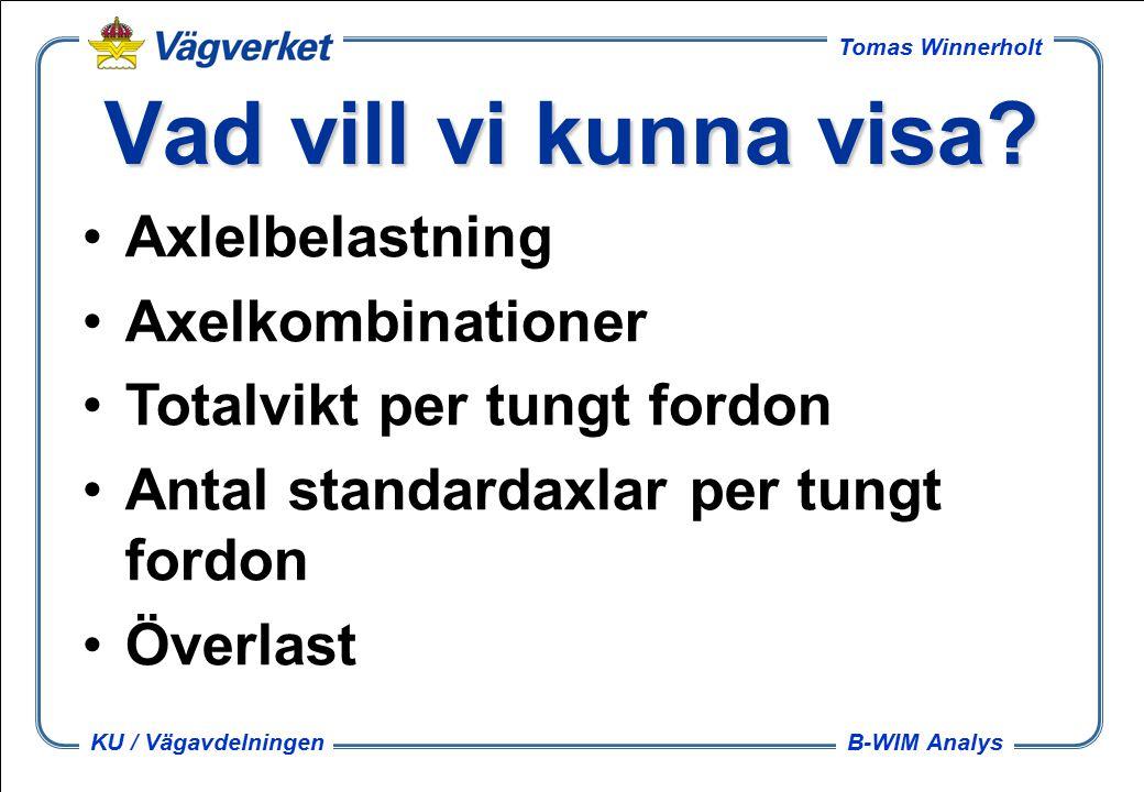 B-WIM Analys Tomas Winnerholt KU / Vägavdelningen Vad vill vi, i långa loppet, med mätningarna ?.