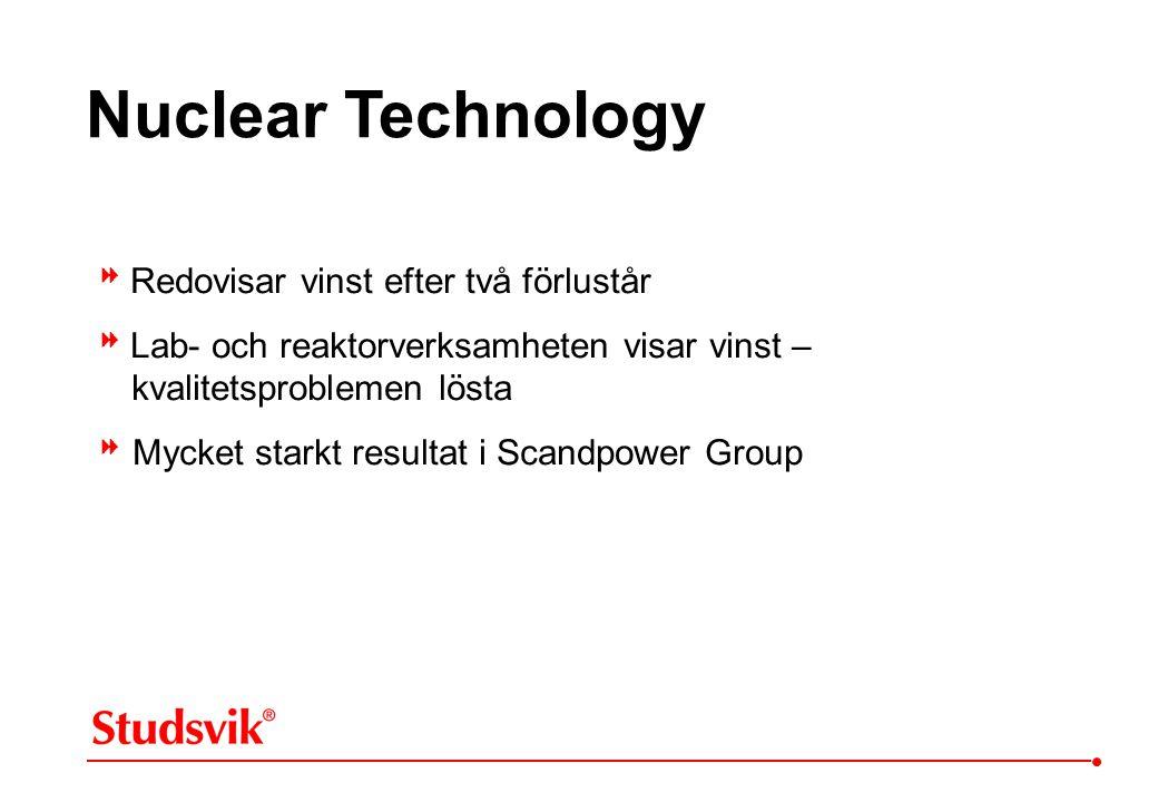 Nuclear Technology  Redovisar vinst efter två förlustår  Lab- och reaktorverksamheten visar vinst – kvalitetsproblemen lösta  Mycket starkt result