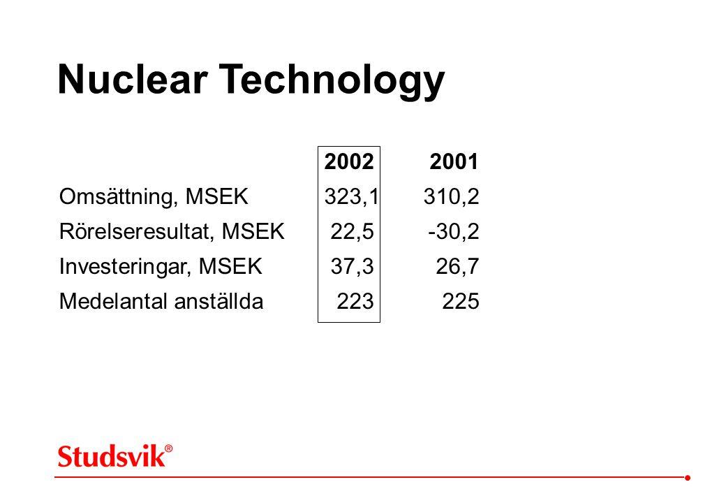 Nuclear Technology 20022001 Omsättning, MSEK 323,1310,2 Rörelseresultat, MSEK 22,5-30,2 Investeringar, MSEK 37,326,7 Medelantal anställda 223225