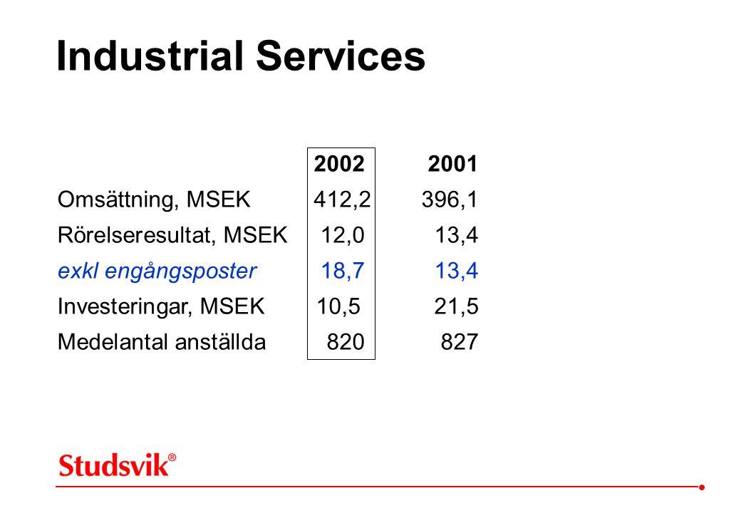 20022001 Omsättning, MSEK 412,2396,1 Rörelseresultat, MSEK 12,013,4 exkl engångsposter 18,713,4 Investeringar, MSEK 10,521,5 Medelantal anställda 8208