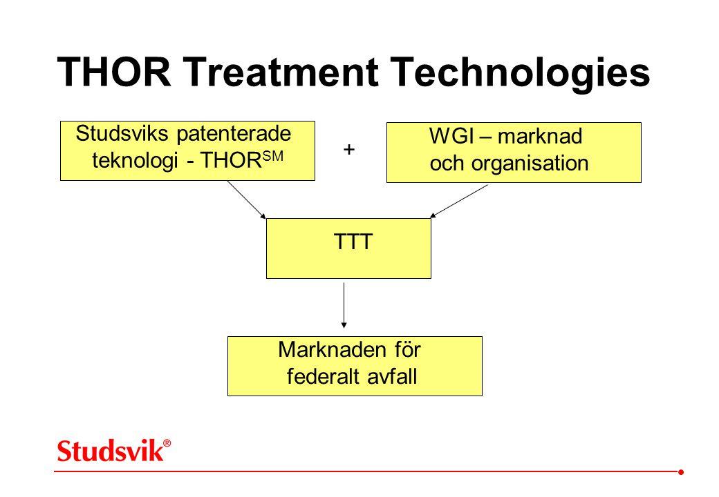 THOR Treatment Technologies Studsviks patenterade teknologi - THOR SM WGI – marknad och organisation + TTT Marknaden för federalt avfall