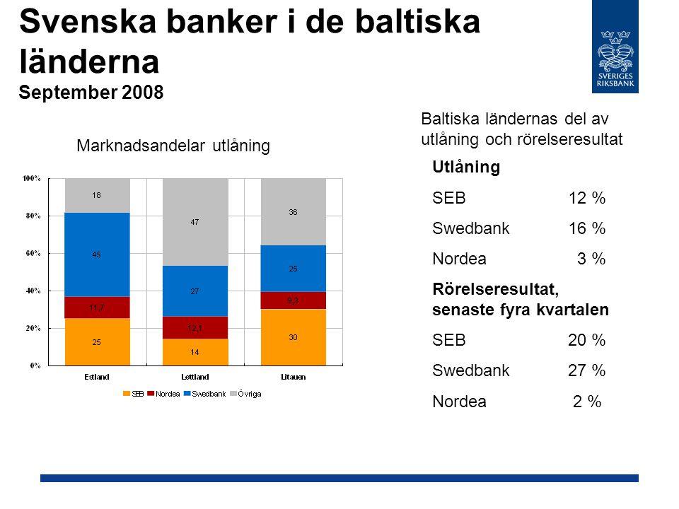 Svenska banker i de baltiska länderna September 2008 Baltiska ländernas del av utlåning och rörelseresultat Utlåning SEB12 % Swedbank16 % Nordea 3 % Rörelseresultat, senaste fyra kvartalen SEB20 % Swedbank27 % Nordea 2 % Marknadsandelar utlåning