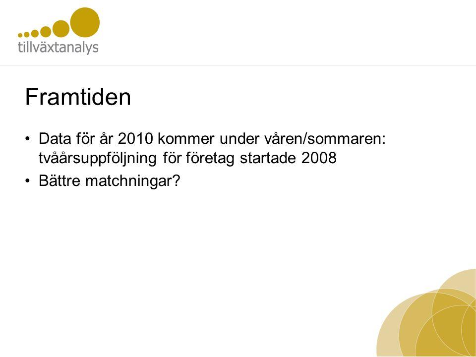 Framtiden Data för år 2010 kommer under våren/sommaren: tvåårsuppföljning för företag startade 2008 Bättre matchningar
