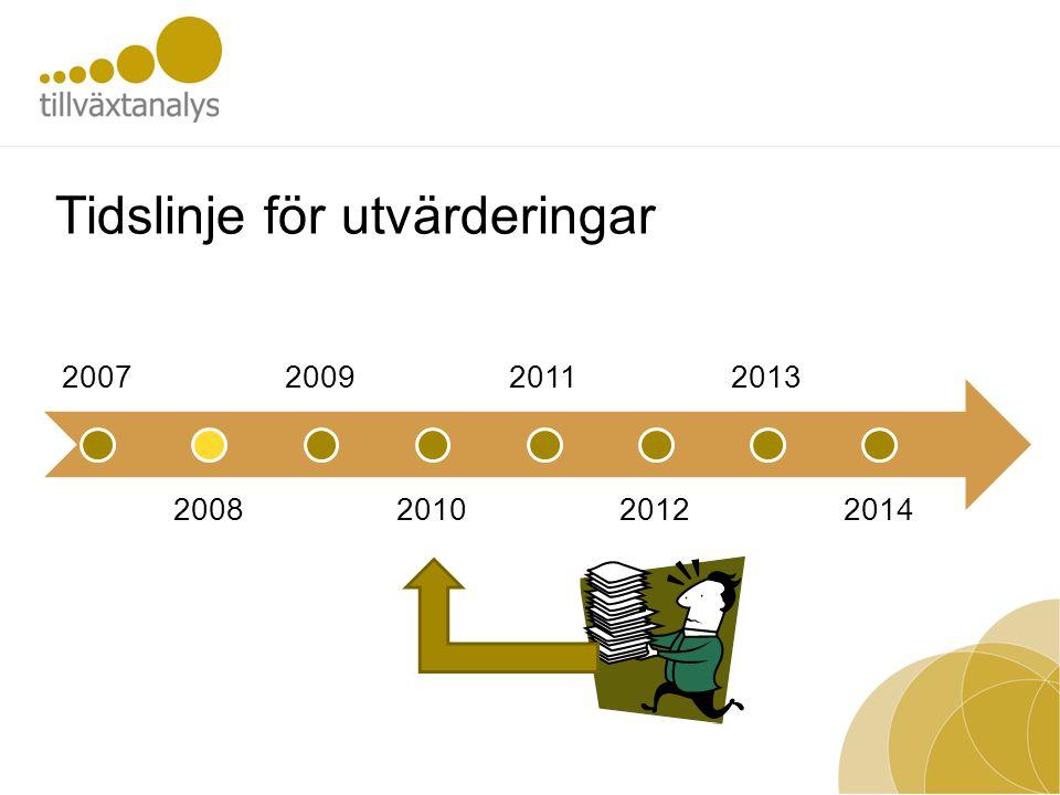 Tidslinje för utvärderingar 2007 2008 2009 2010 2011 2012 2013 2014