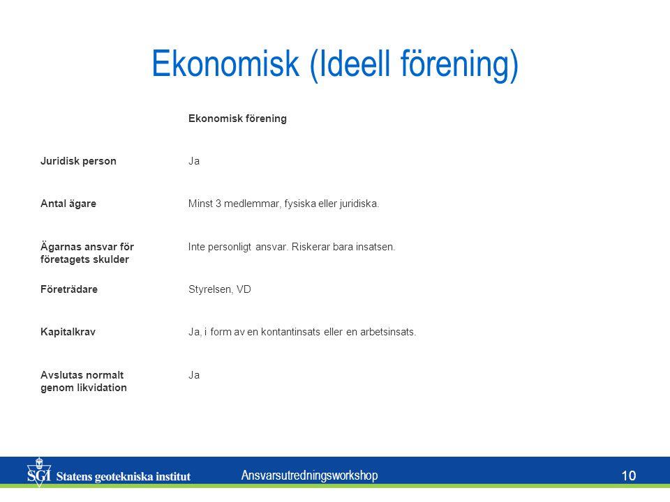 Ansvarsutredningsworkshop 10 Ekonomisk (Ideell förening) Ekonomisk förening Juridisk personJa Antal ägareMinst 3 medlemmar, fysiska eller juridiska.