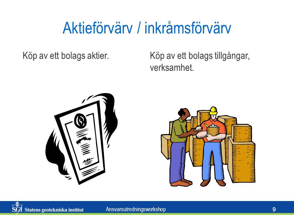Ansvarsutredningsworkshop 9 Aktieförvärv / inkråmsförvärv Köp av ett bolags aktier.Köp av ett bolags tillgångar, verksamhet.