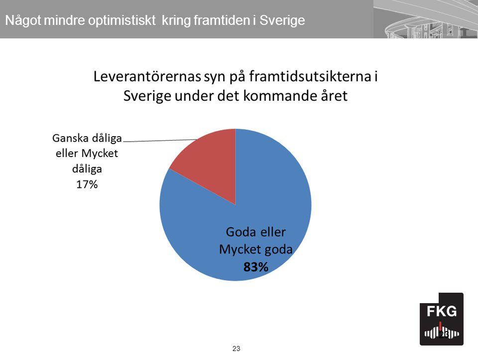 23 Något mindre optimistiskt kring framtiden i Sverige 23