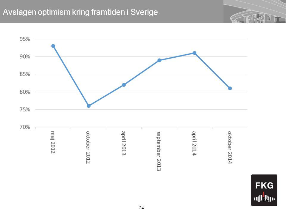 24 Avslagen optimism kring framtiden i Sverige