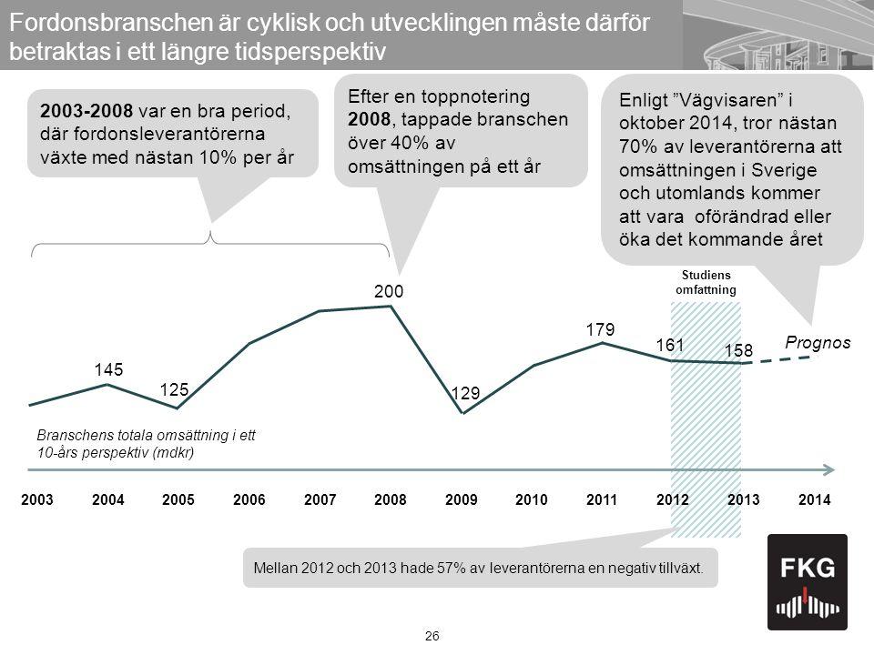 26 Mellan 2012 och 2013 hade 57% av leverantörerna en negativ tillväxt.