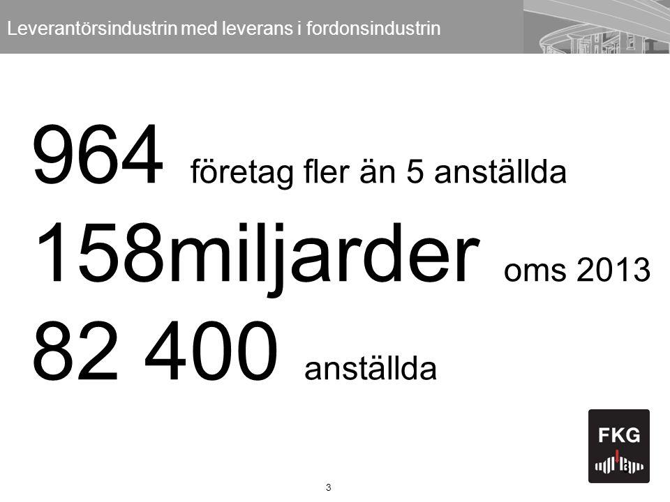 3 3 Leverantörsindustrin med leverans i fordonsindustrin 964 företag fler än 5 anställda 158miljarder oms 2013 82 400 anställda