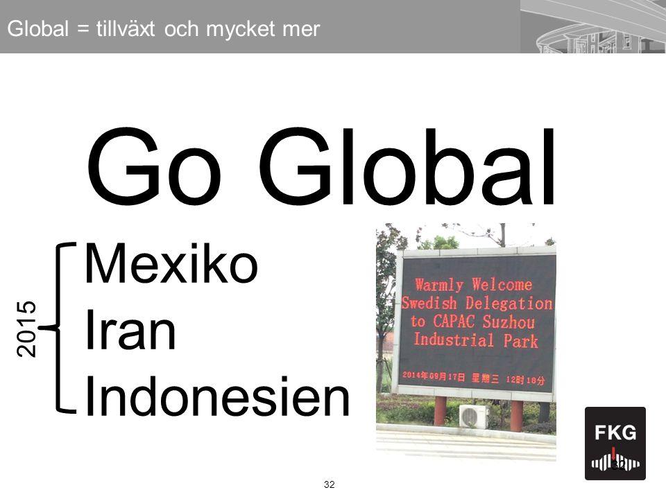 32 Global = tillväxt och mycket mer 32 Go Global Mexiko Iran Indonesien 2015