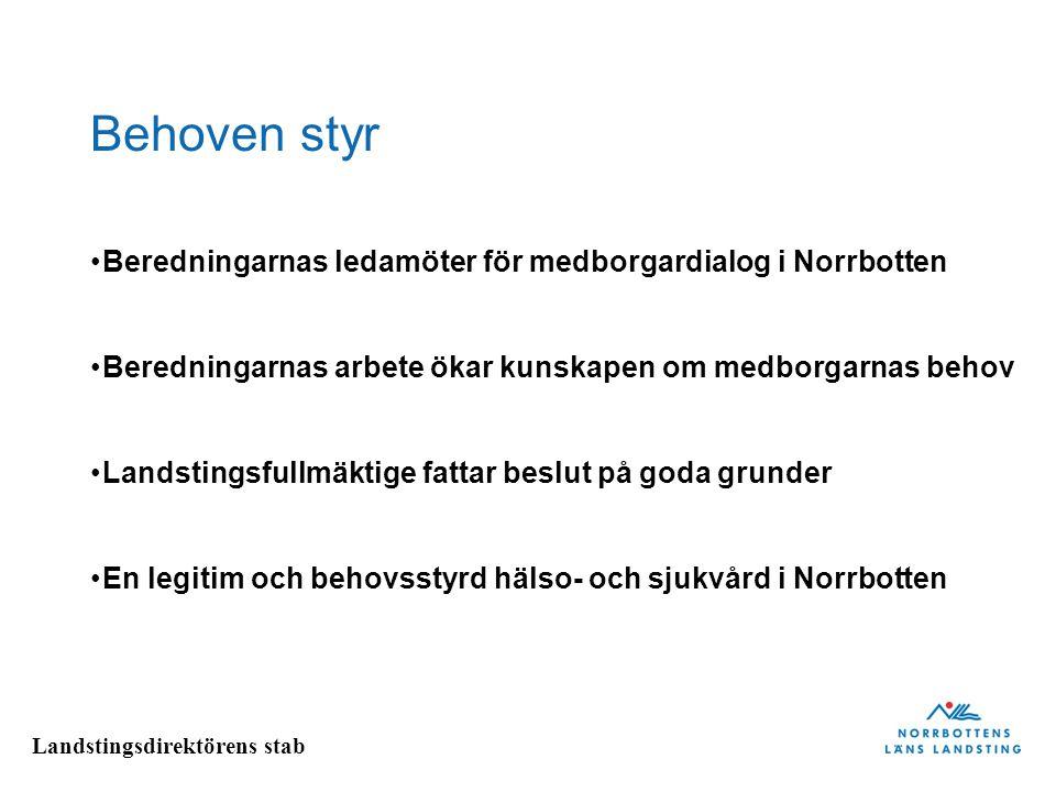 Landstingsdirektörens stab Behoven styr Beredningarnas ledamöter för medborgardialog i Norrbotten Beredningarnas arbete ökar kunskapen om medborgarnas