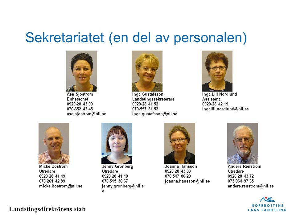 Landstingsdirektörens stab Sekretariatet (en del av personalen) Åsa Sjöström Enhetschef 0920-28 43 90 070-652 43 45 asa.sjostrom@nll.se Inga Gustafsso