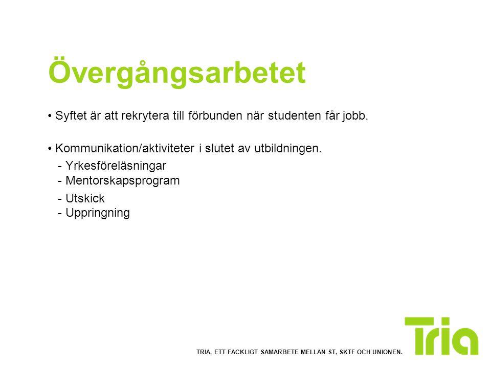Övergångsarbetet Syftet är att rekrytera till förbunden när studenten får jobb.