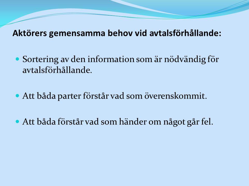 Aktörers gemensamma behov vid avtalsförhållande: Sortering av den information som är nödvändig för avtalsförhållande.