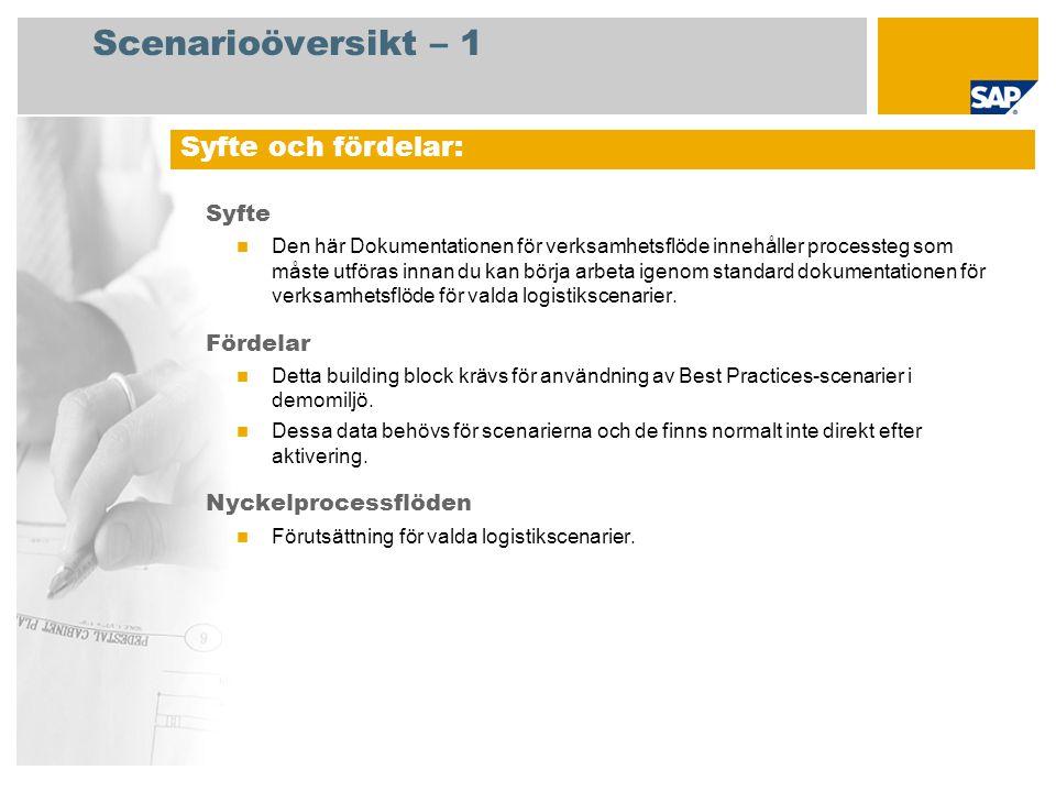 Scenarioöversikt – 2 Krav SAP enhancement package 4 för SAP ERP 6.0 Företagsroller som deltar i processflöden Ekonomichef Produktkalkylcontroller Produktionsplanerare Teknikspecialist Anläggningsbokförare SAP-applikationskrav: