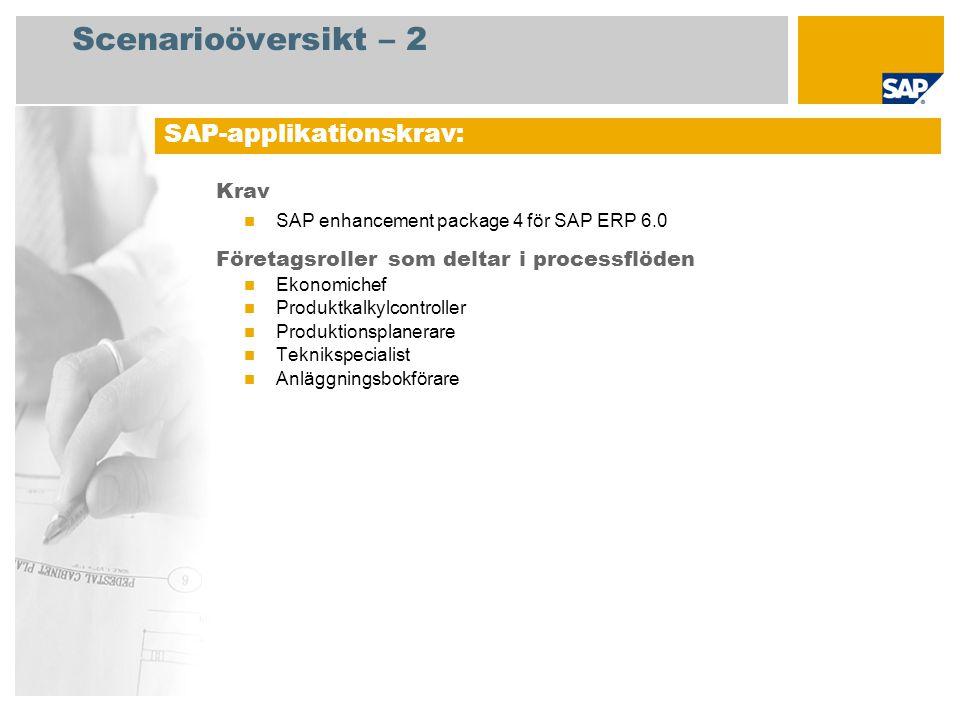 Scenarioöversikt – 2 Krav SAP enhancement package 4 för SAP ERP 6.0 Företagsroller som deltar i processflöden Ekonomichef Produktkalkylcontroller Prod