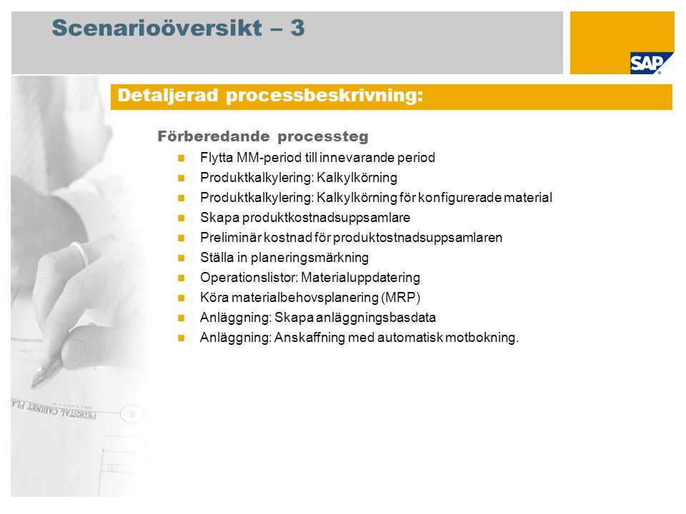 Scenarioöversikt – 3 Förberedande processteg Flytta MM-period till innevarande period Produktkalkylering: Kalkylkörning Produktkalkylering: Kalkylkörn