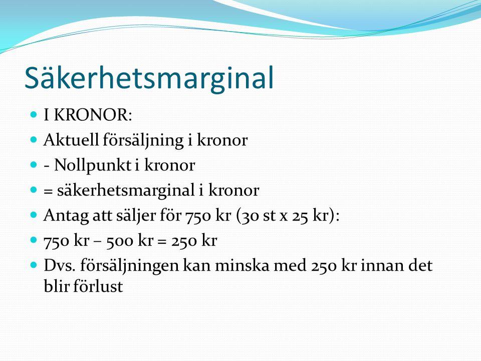 Säkerhetsmarginal I KRONOR: Aktuell försäljning i kronor - Nollpunkt i kronor = säkerhetsmarginal i kronor Antag att säljer för 750 kr (30 st x 25 kr)