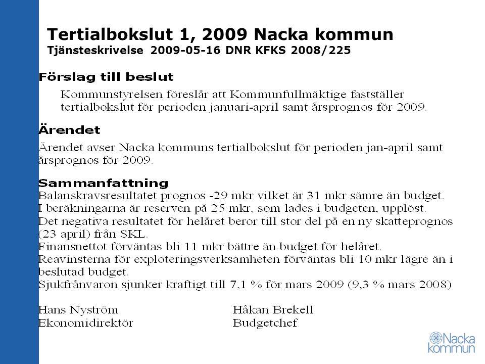 Tertialbokslut 1, 2009 Nacka kommun Tjänsteskrivelse 2009-05-16 DNR KFKS 2008/225