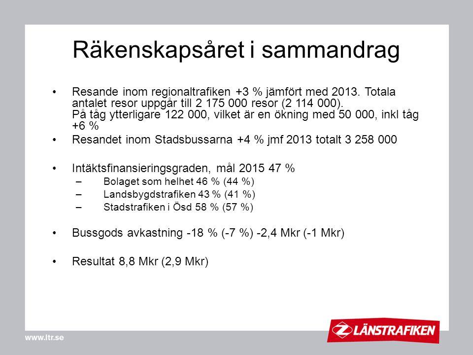 Räkenskapsåret i sammandrag Resande inom regionaltrafiken +3 % jämfört med 2013. Totala antalet resor uppgår till 2 175 000 resor (2 114 000). På tåg